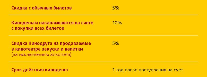 kinos6prade_klubi_venek